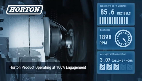 A screenshot of Horton performance demonstration video